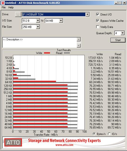 VIOFO 32GB 3D MLC microSD карта высокой живучести для видеорегистратора и попытка протереть её до дыр