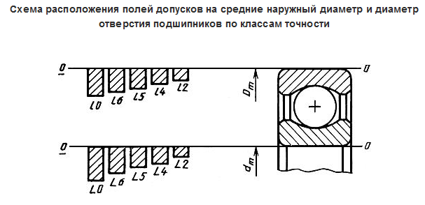 Электронный цифровой микрометр с LCD экраном, диапазон 0-25 мм