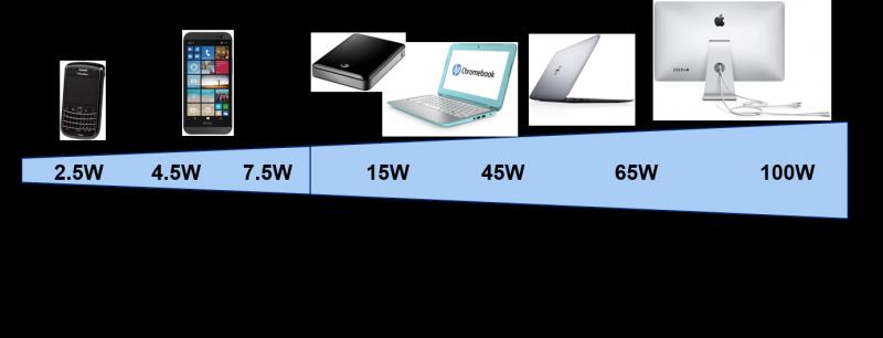 Контроллер PCI-E x4 в USB3.1 с портами Type A Type C на ASMedia ASM1142, 10Gbps