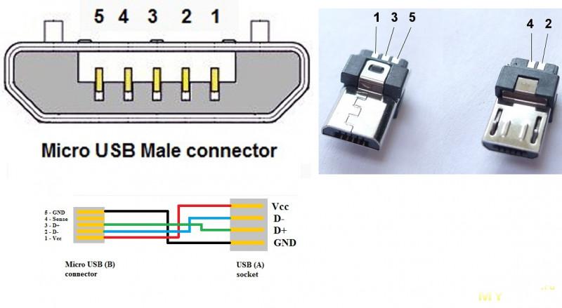 Термодатчик для WEB-U2 USB тестера