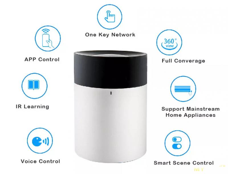 IMEGO W30 - универсальный ИК пульт с управлением через SmartLife со смартфона