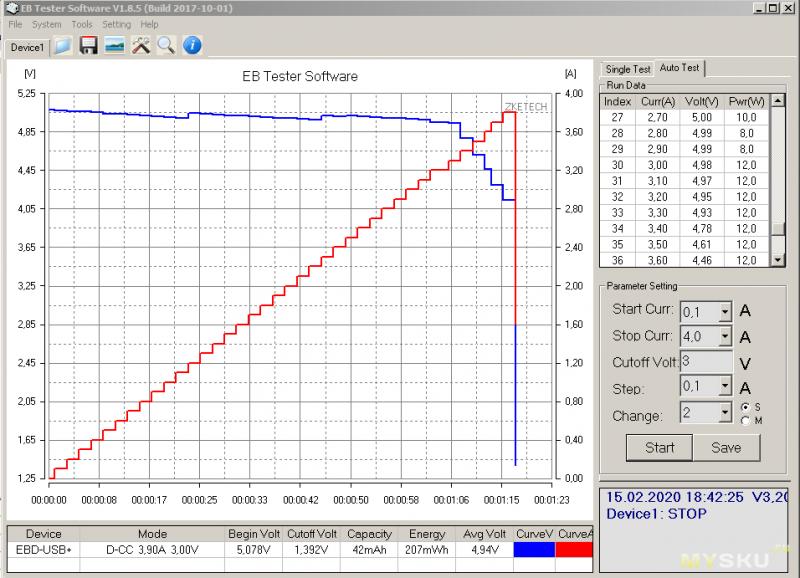 Внешний аккумулятор Joyroom D-QP182 - 10000 мАч, 18 Вт, PD, QC, MTK PE, малые токи