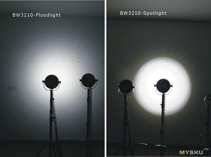 Иллюстрация отличия spotlight от floodlight