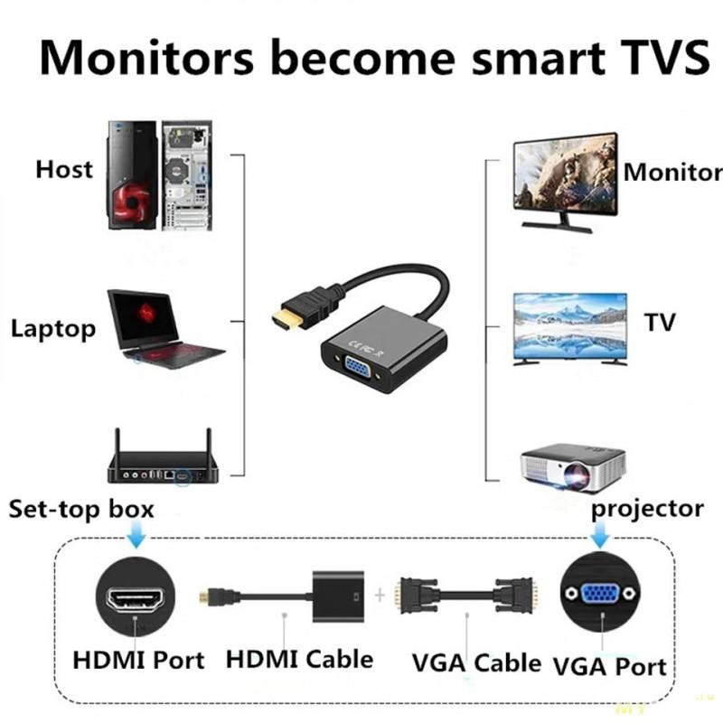 Адаптер-конвертер HDMI-VGA за $1.69