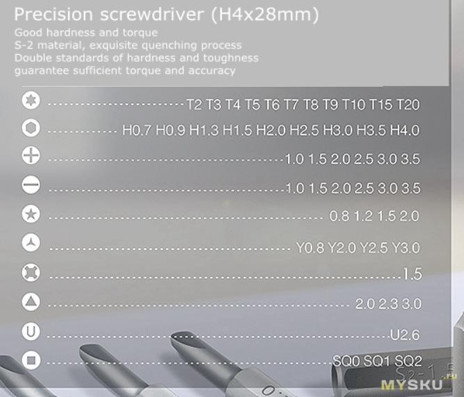 Скидки на наборы бит с отверткой. Цены: $14.61 и $11.53