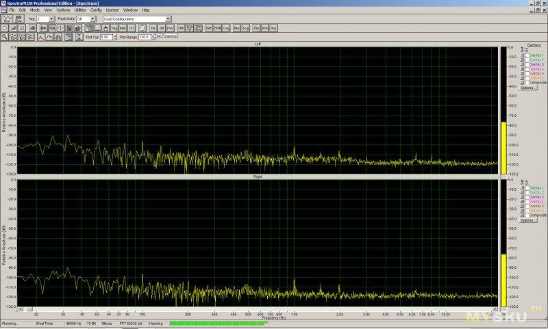 УМЗЧ JLH 1969. Транзисторы 2SC5200 vs 2N3055 в выходном каскаде.