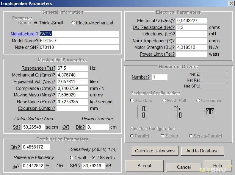 Акустика SVEN BF-11 и параметры динамика FD115-7. Не все фазоинверторы бывают полезны.