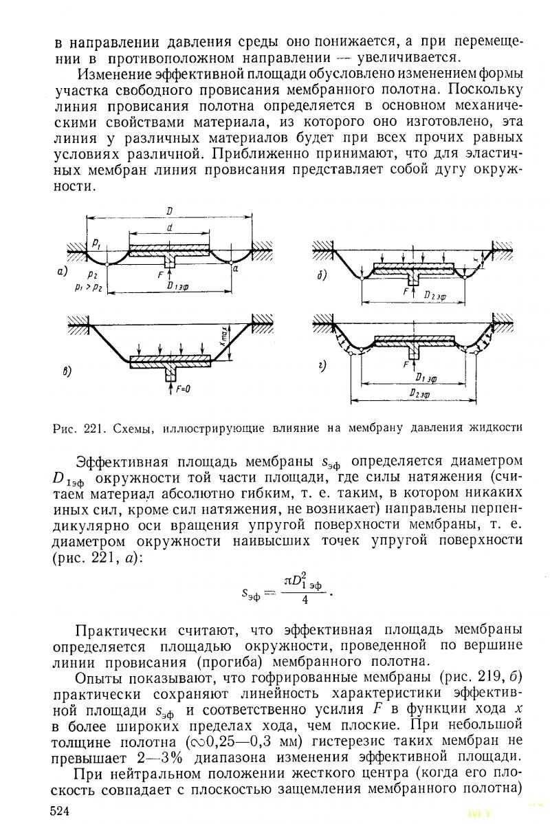 Самодельный велосипедный тензометр.