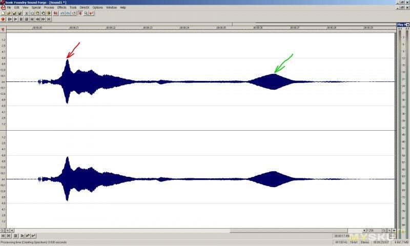 ВЧ динамик FDG43-2 (твитер). Экспресс-проверка.