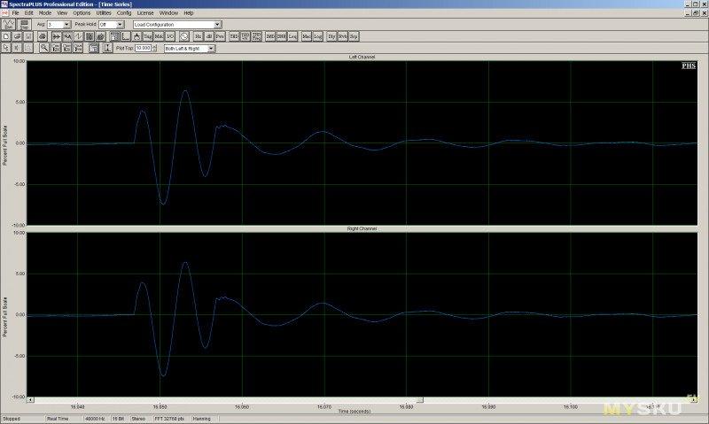 Акустика SVEN BF-11. Последняя доработка. Полярность подключения твитера.