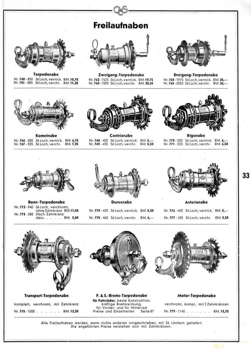 Втулка заднего колеса Torpedo и её копии. Часть 1.