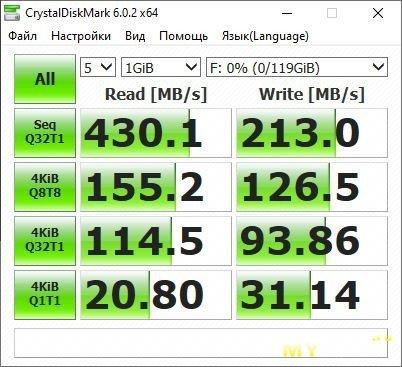 13.89$ Флешка BlitzWolf BW-UP3 USB 3.2 (410/220 чтение/запись)