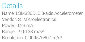 ST LSM330DLC