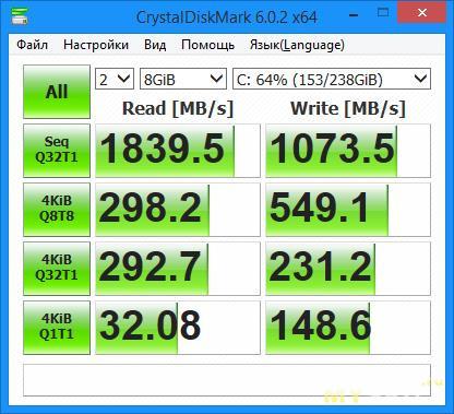 Тестирование M.2 NVME SSD Asgard AN 256 GB на контроллере SM2263XT. Для дома вполне неплох.