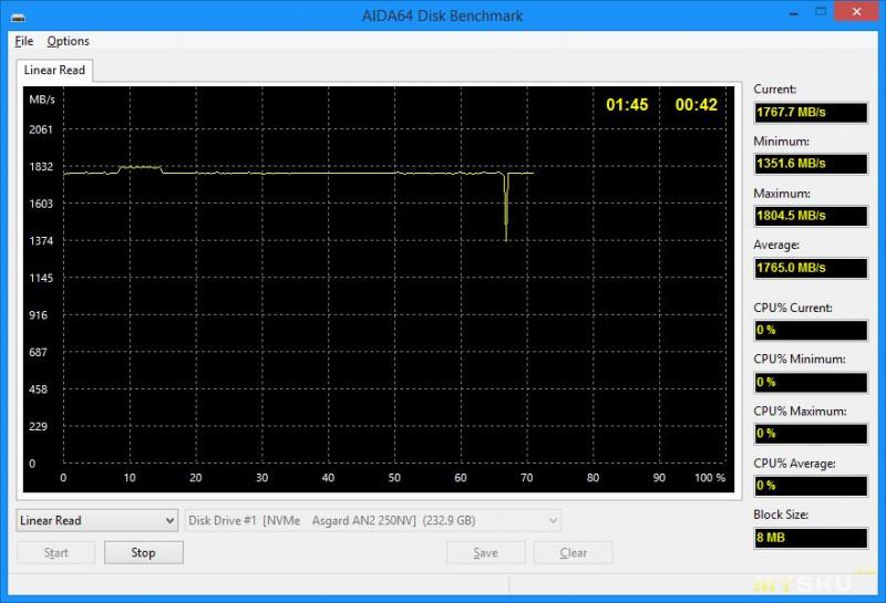Тестирование M.2 NVME SSD Asgard AN2 250 GB на контроллере SM2263XT. Работа над ошибками.