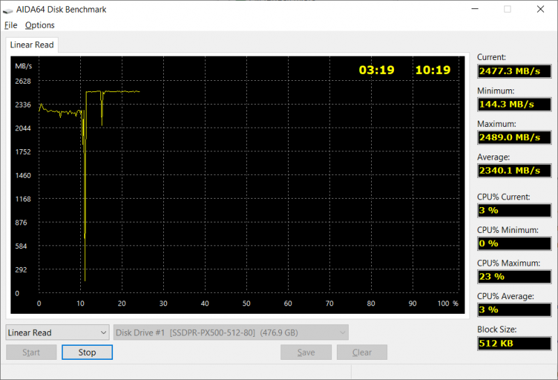 Тестирование M.2 NVME SSD накопителя GOODRAM PX500 512 GB на контроллере SM2263XT.