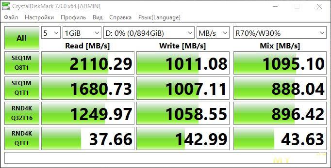 Старый конь борозды не испортит... Обзор устаревших моделей SSD из китая. Часть 1. Samsung PM963 960GB NVMe 22110.