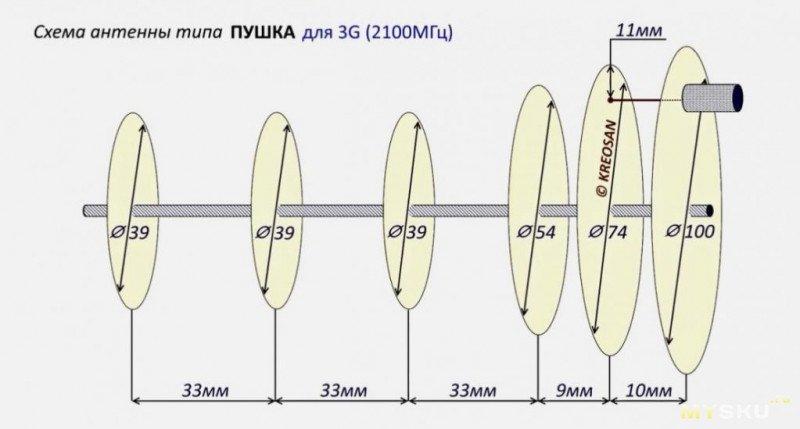 Держатель Sim карты Huawei E156G