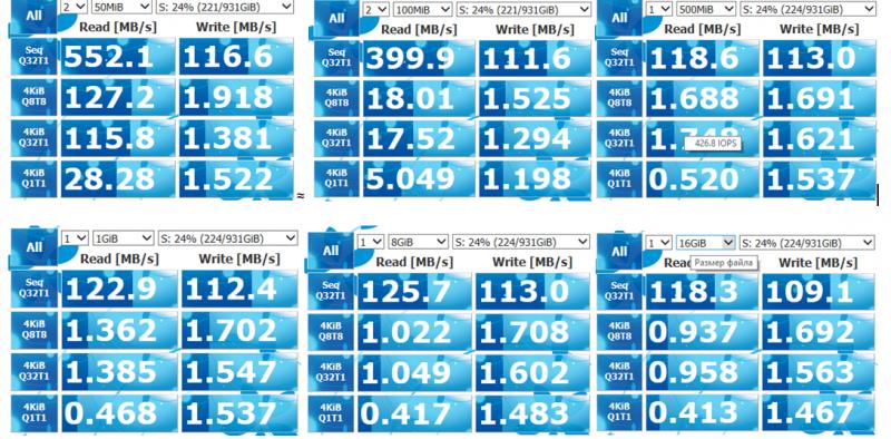 "Жёсткий диск HDD Western Digital Blue 1 ТБ 2,5"" SATA WD10SPZX из Китая"