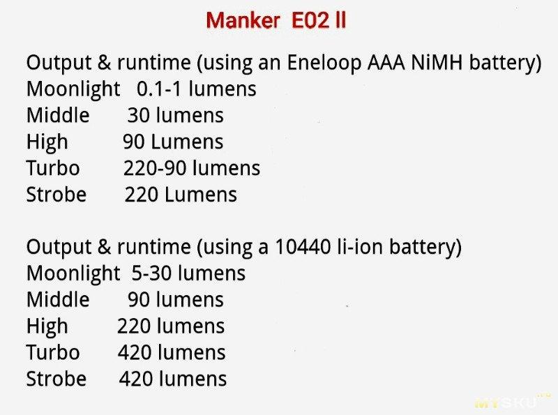 Фонарь налобный* Manker E02 ll
