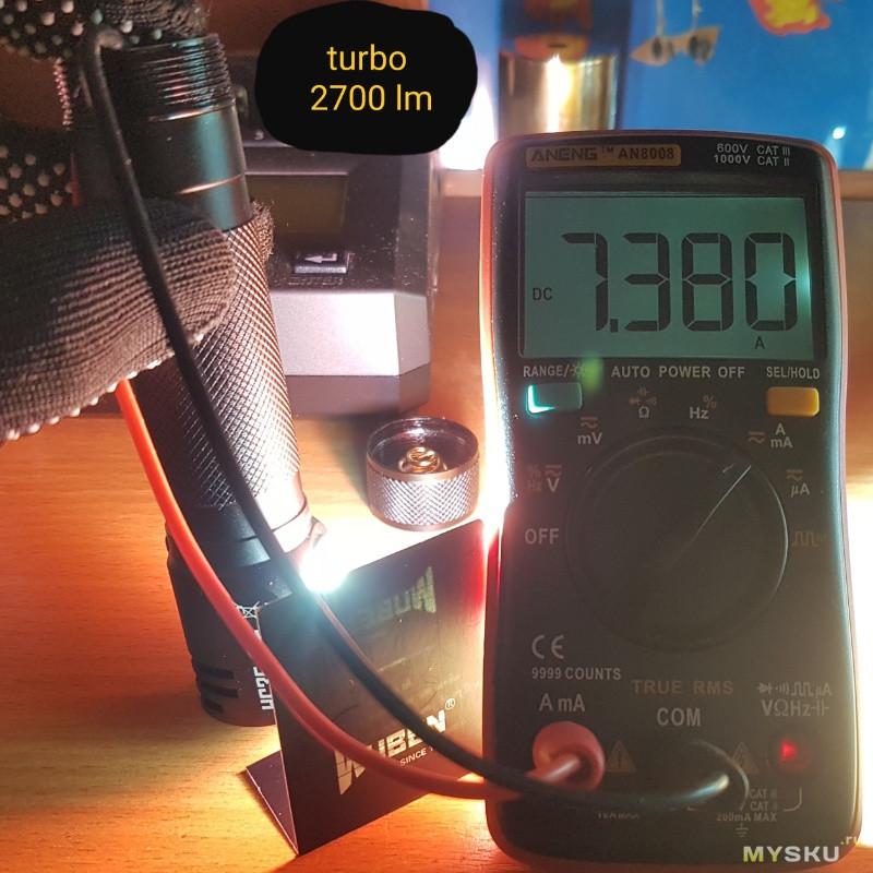 Фонарик Nitecore HC35 с питанием от 21700 - обзор от хомяка.