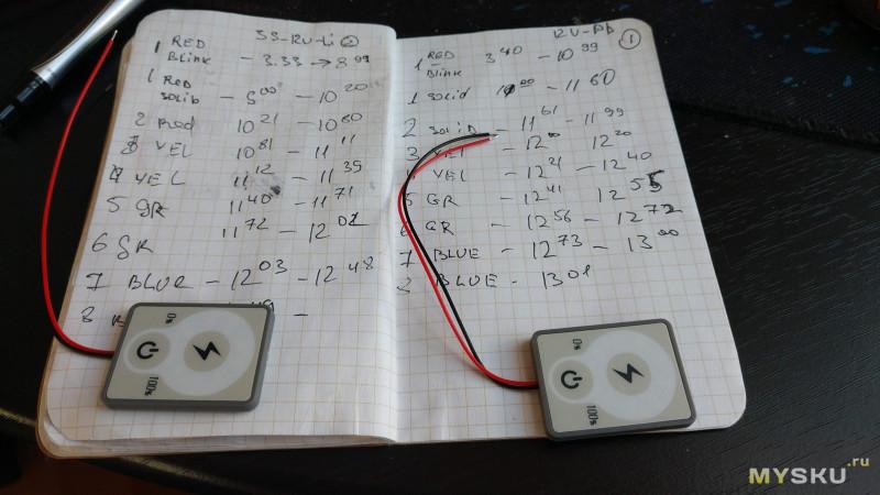 Индикаторы заряда батареи.