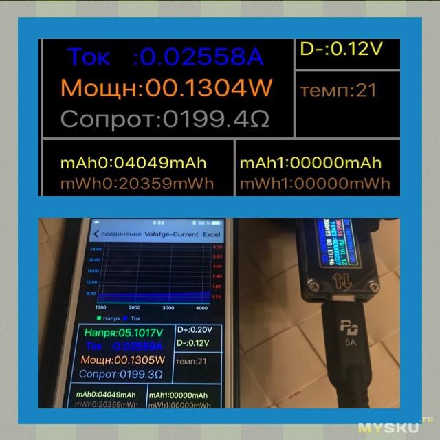 Красивая колонка с хорошим звуком, 40W, и защитой по стандарту IPX6.