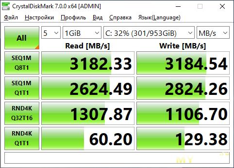 SSD Asgard M.2 PCIe NVME AN3 объемом 1 ТБ