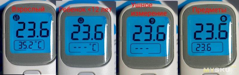 Детский инфракрасный термометр ELERA