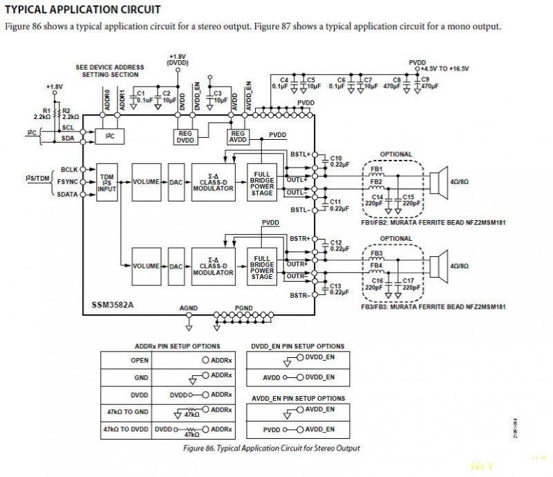 Многополосный усилитель с цифровым DSP и i2S усилительными модулями.