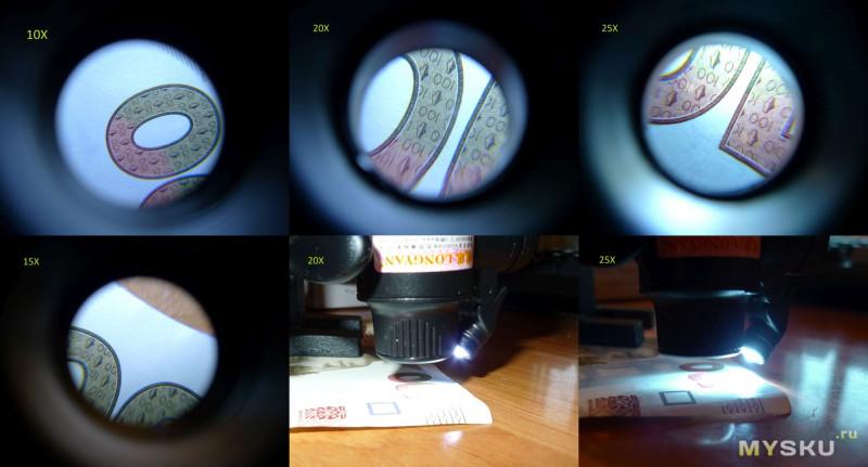 Лупа налобная бинокулярная с подсветкой
